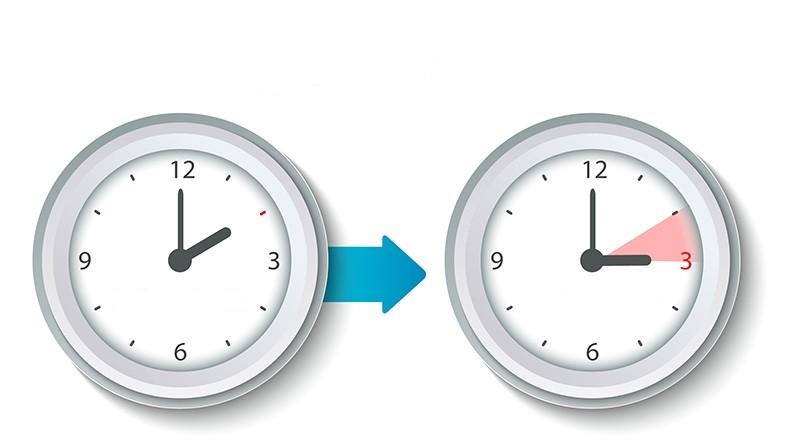 Завтра в Израиле начинается период «летнего времени».